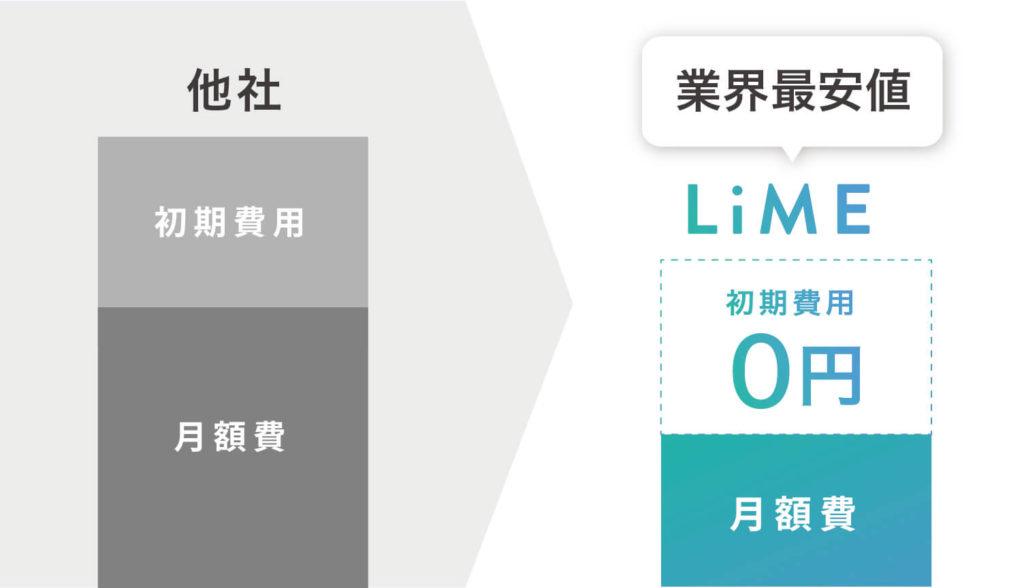 Lime04