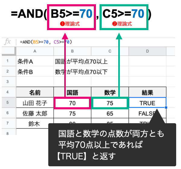 AND関数5