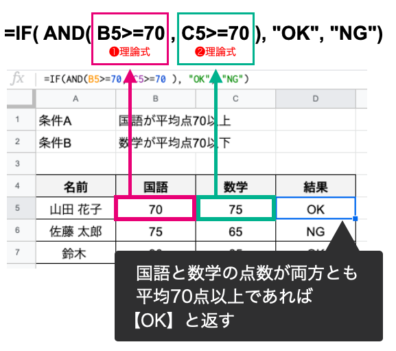 AND関数6