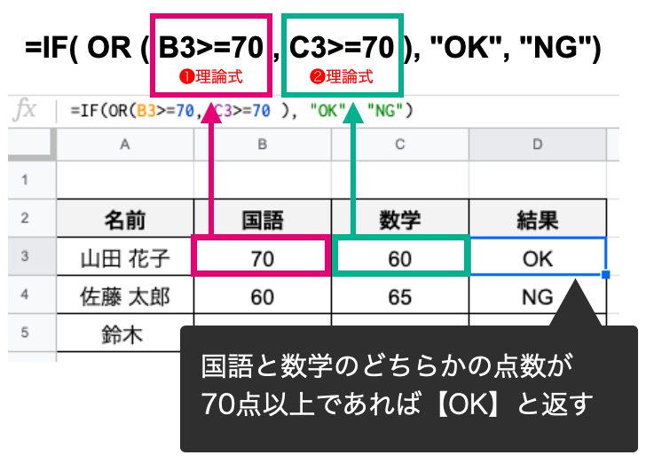 OR関数3