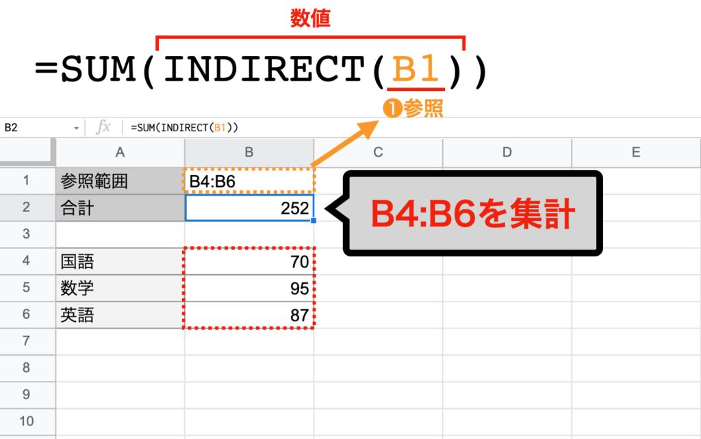 spreadsheet-formatting01