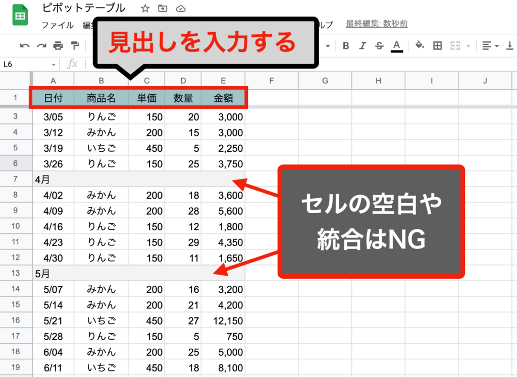 spreadsheet-pivot-table02