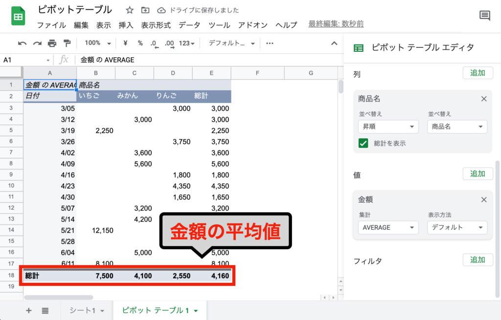 spreadsheet-pivot-table31