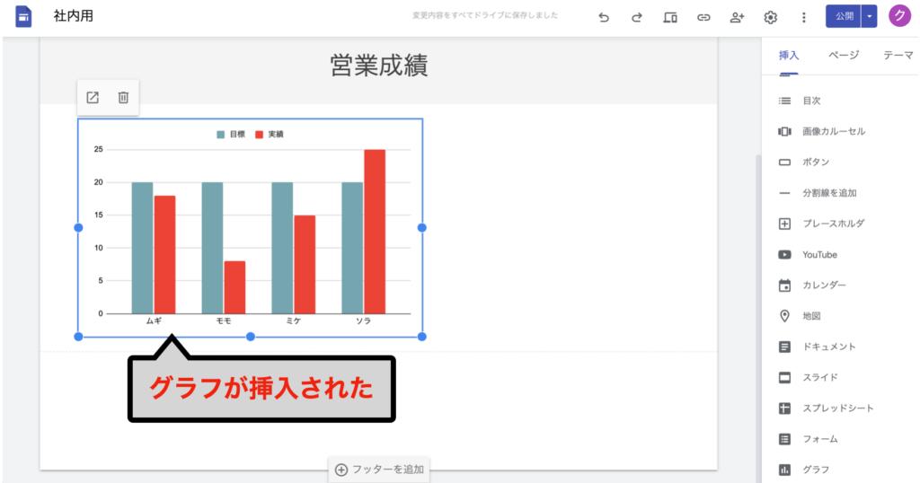googlesites-study713