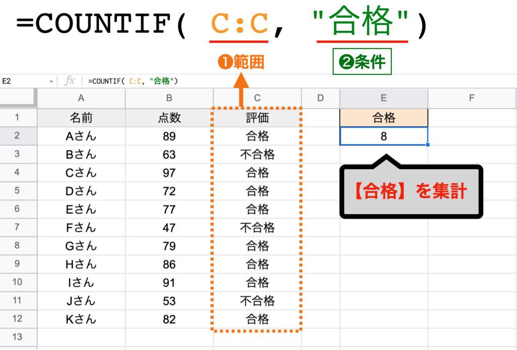 spreadsheet-countif04
