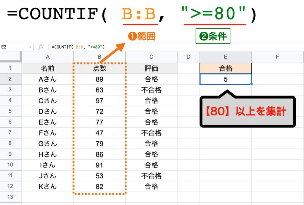 spreadsheet-countif05