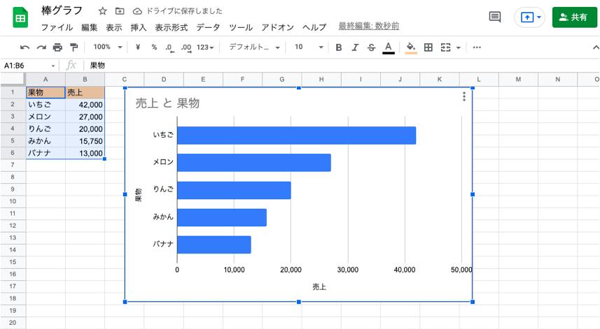spreadsheet-bargraph08