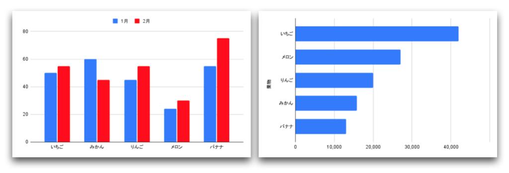 spreadsheet-bargraph19
