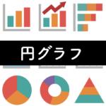spreadsheet-piechart0